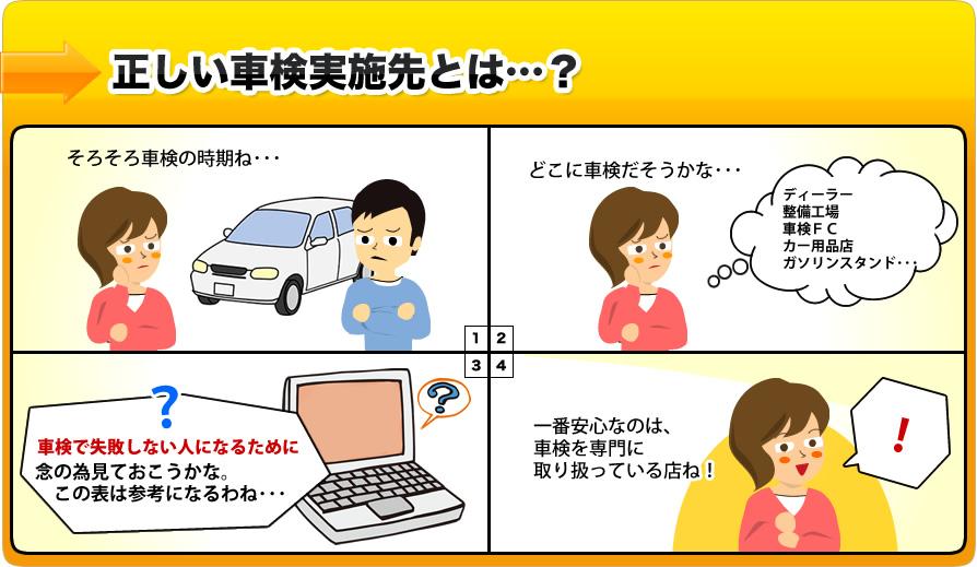 正しい車検実施先とは…?